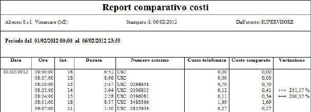 Xedat - Report comparativo costi