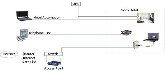 Automation without Altecon IP BUS